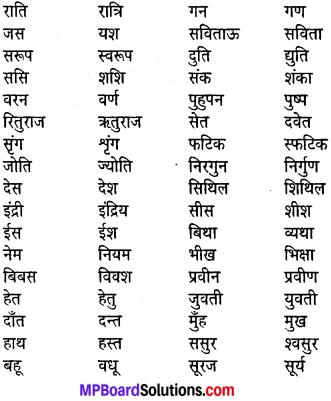 MP Board Class 6th General Hindi व्याकरण 3