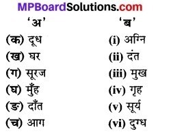 MP Board Class 6th Hindi Bhasha Bharti Solutions Chapter 16 श्रम की महिमा 1