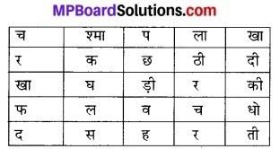 MP Board Class 6th Hindi Bhasha Bharti Solutions Chapter 16 श्रम की महिमा 3
