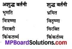 MP Board Class 6th Hindi Bhasha Bharti Solutions Chapter 22 मैं श्रीमद्भगवद्गीता हूँ 1