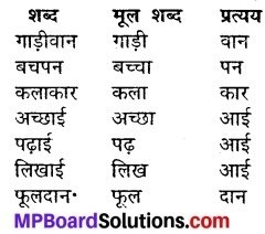 Tirth Yatra By Sudarshan Question Answer MP Board Class 6th Hindi Chapter 17