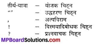 Tirth Yatra Kahani Ka Saransh MP Board Class 6th Hindi Chapter 17