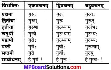 MP Board Class 6th Sanskrit व्याकरण-खण्डः 10
