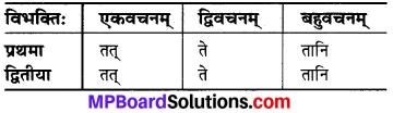 MP Board Class 6th Sanskrit व्याकरण-खण्डः 13