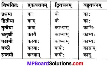 MP Board Class 6th Sanskrit व्याकरण-खण्डः 15