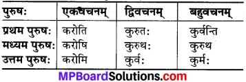 MP Board Class 6th Sanskrit व्याकरण-खण्डः 27