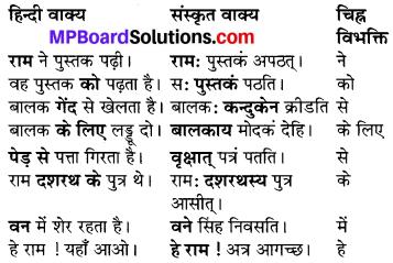 MP Board Class 6th Sanskrit व्याकरण-खण्डः 34