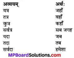 MP Board Class 6th Sanskrit व्याकरण-खण्डः 36