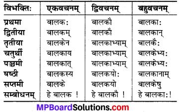 MP Board Class 6th Sanskrit व्याकरण-खण्डः 4