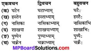 Class 6th Sanskrit Mp Board