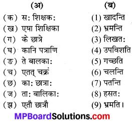 Vividh Prashnavali 1 Sanskrit MP Board