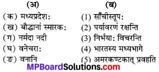 MP Board Class 6th Sanskrit Solutions Chapter 11 अस्माकं प्रदेशः 1