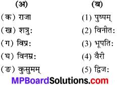 MP Board Class 6th Sanskrit Solutions Chapter 16 भोजस्य शिक्षाप्रियता 1