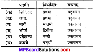 MP Board Class 6th Sanskrit Solutions Chapter 16 भोजस्य शिक्षाप्रियता 2