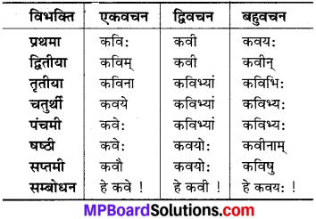 MP Board Class 6th Sanskrit Solutions Chapter 16 भोजस्य शिक्षाप्रियता 3