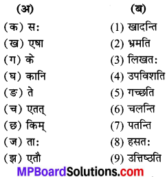 MP Board Class 6th Sanskrit Solutions Chapter 3 सर्वनामशब्दाः 14
