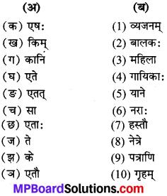 MP Board Class 6th Sanskrit Solutions Chapter 3 सर्वनामशब्दाः 15