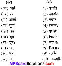 MP Board Class 6th Sanskrit Solutions Chapter 3 सर्वनामशब्दाः 25