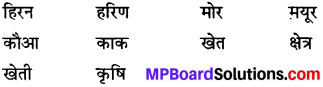MP Board Class 6th Special Hindi व्याकरण 2