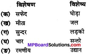 MP Board Class 7th Hindi Bhasha Bharti विविध प्रश्नावली 3 3