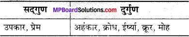 भाषा भारती कक्षा 7 MP Board Chapter 1