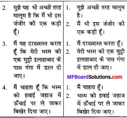 भाषा भारती कक्षा 7 पाठ 3 MP Board
