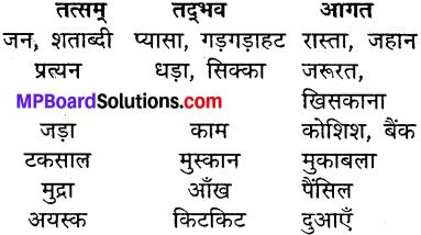 MP Board Class 7th Hindi Sugam Bharti विविध प्रश्नावली 1 2