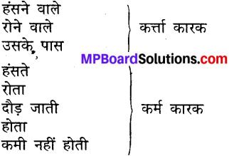 MP Board Class 7th Hindi Sugam Bharti विविध प्रश्नावली 3 3