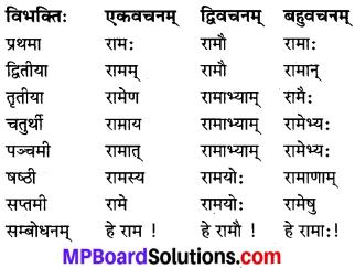 MP Board Class 7th Sanskrit व्याकरण-खण्डः img 1