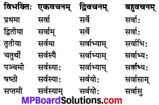 MP Board Class 7th Sanskrit व्याकरण-खण्डः img 15