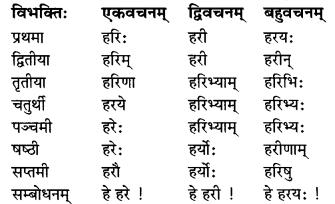 MP Board Class 7th Sanskrit व्याकरण-खण्डः img 2