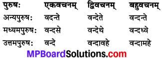 MP Board Class 7th Sanskrit व्याकरण-खण्डः img 22