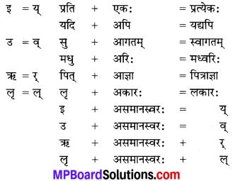 MP Board Class 7th Sanskrit व्याकरण-खण्डः img 25