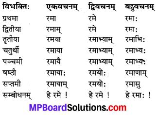MP Board Class 7th Sanskrit व्याकरण-खण्डः img 3
