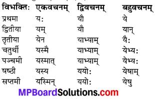 MP Board Class 7th Sanskrit व्याकरण-खण्डः img 38