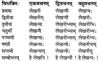 MP Board Class 7th Sanskrit व्याकरण-खण्डः img 6