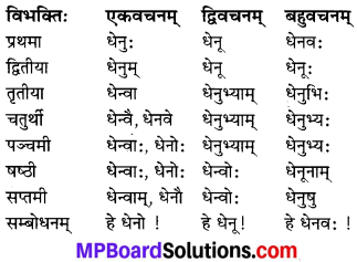 MP Board Class 7th Sanskrit व्याकरण-खण्डः img 7