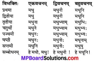 MP Board Class 7th Sanskrit व्याकरण-खण्डः img 9