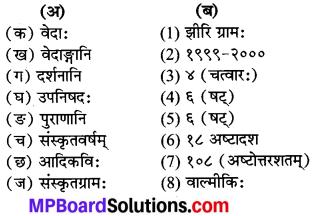 Mp Board Class 7 Sanskrit Chapter 11
