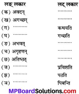 MP Board Class 7th Sanskrit Solutions Chapter 15 मत्स्यत्रयकथा img 1