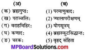 MP Board Class 7th Sanskrit Solutions Chapter 16 प्राचीन-भारतीय-वैज्ञानिकाः img 2