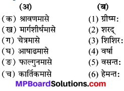 MP Board Class 7th Sanskrit Solutions Chapter 2 कालबोध img 1