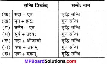Mp Board Class 7th Sanskrit Chapter 3