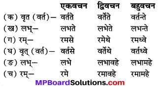 Mp Board Class 7th Sanskrit Solution