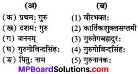 Mp Board Class 7 Sanskrit Chapter 8