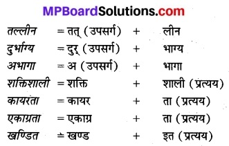 भाषा भारती कक्षा 8 Solutions MP Board Chapter 2