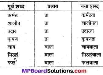 भाषा भारती कक्षा 8 Solutions Chapter 4 MP Board