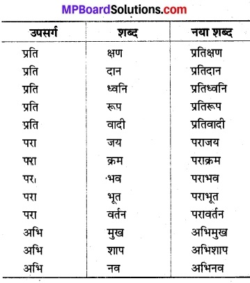 Aparajita Chapter In Hindi Question Answer MP Board Class 8th