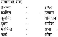 Class 8th Hindi Sugam Bharti MP Board