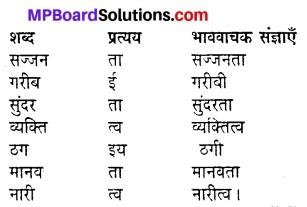 Mp Board Solution Class 8 Hindi